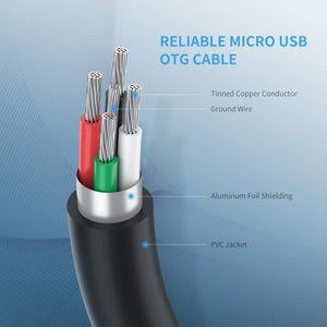 2 Pack Micro USB 2.0 OTG Cable - Ugreen