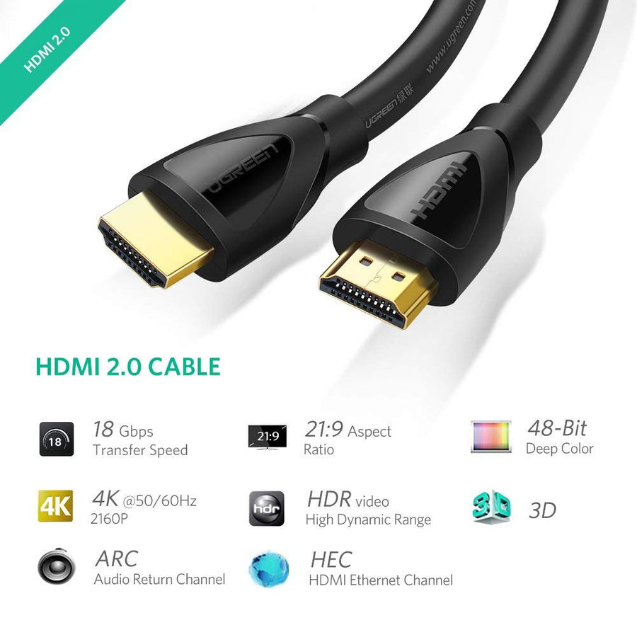 Premium HDMI 2.0 Video Cable - Ugreen