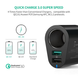 30W Dual USB QC 3.0 Car Charger - Ugreen