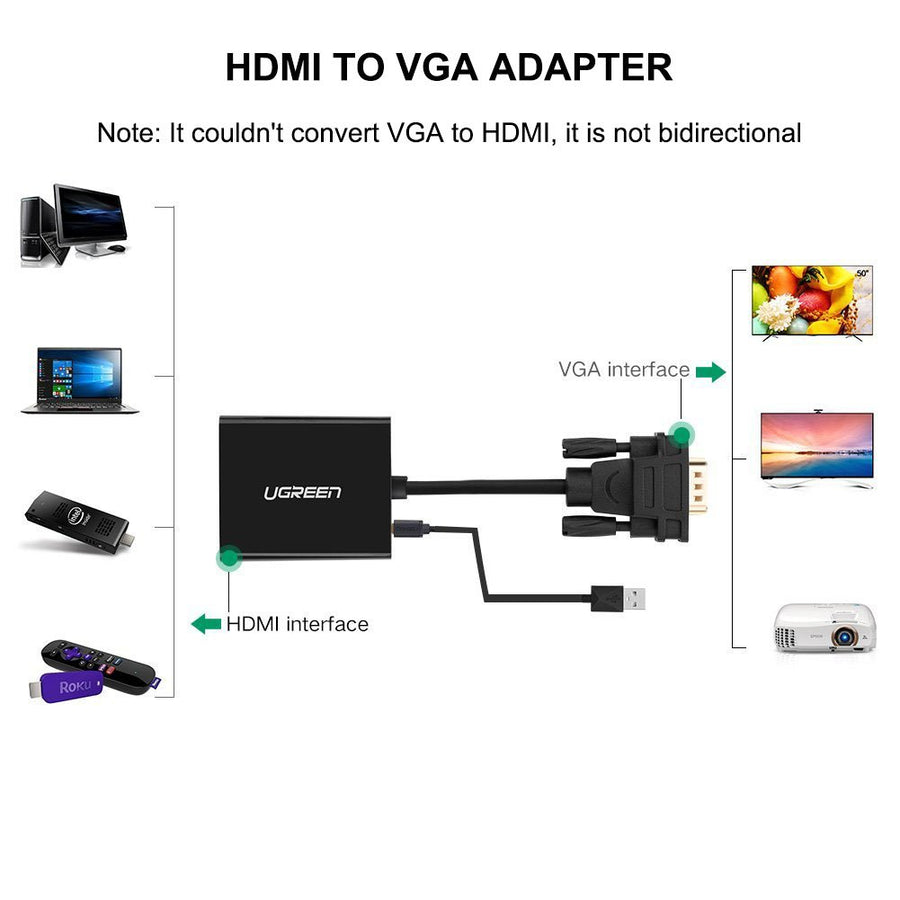 HDMI to VGA Adapter with Audio Jack - Ugreen