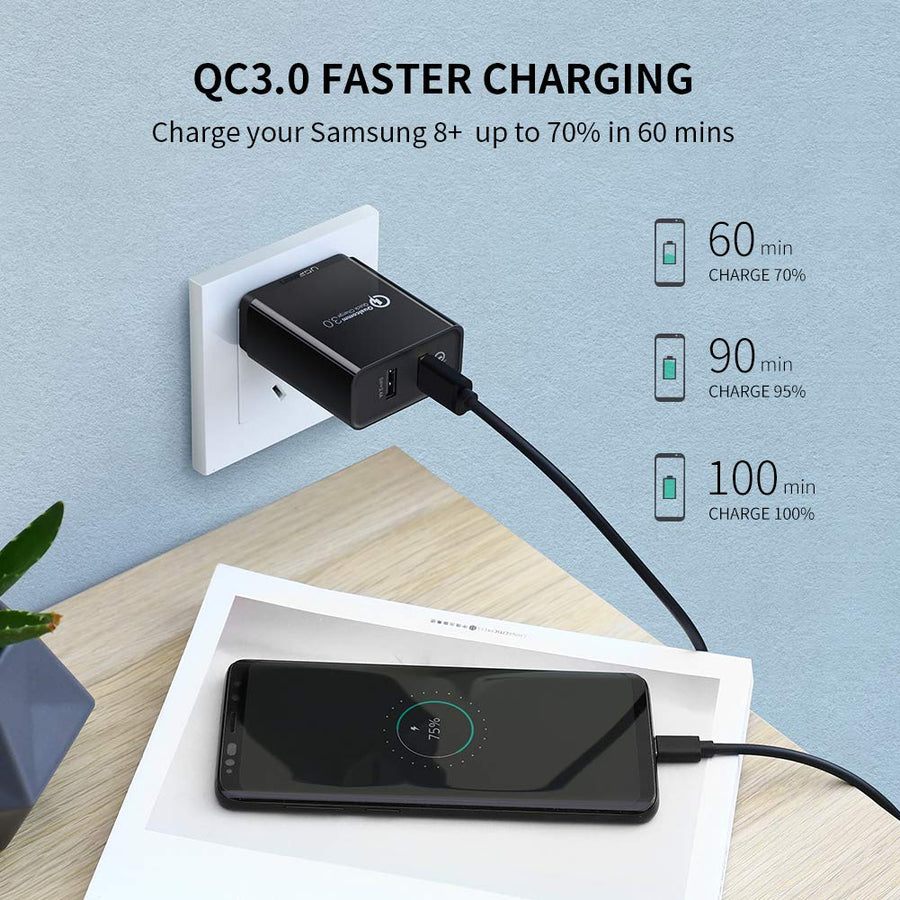 30W QC 3.0 Dual USB Wall Charger - Ugreen
