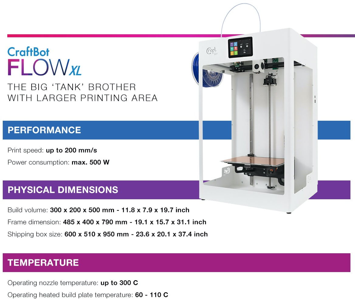 CraftBot FLOW Single Extruder 3D Printer 5