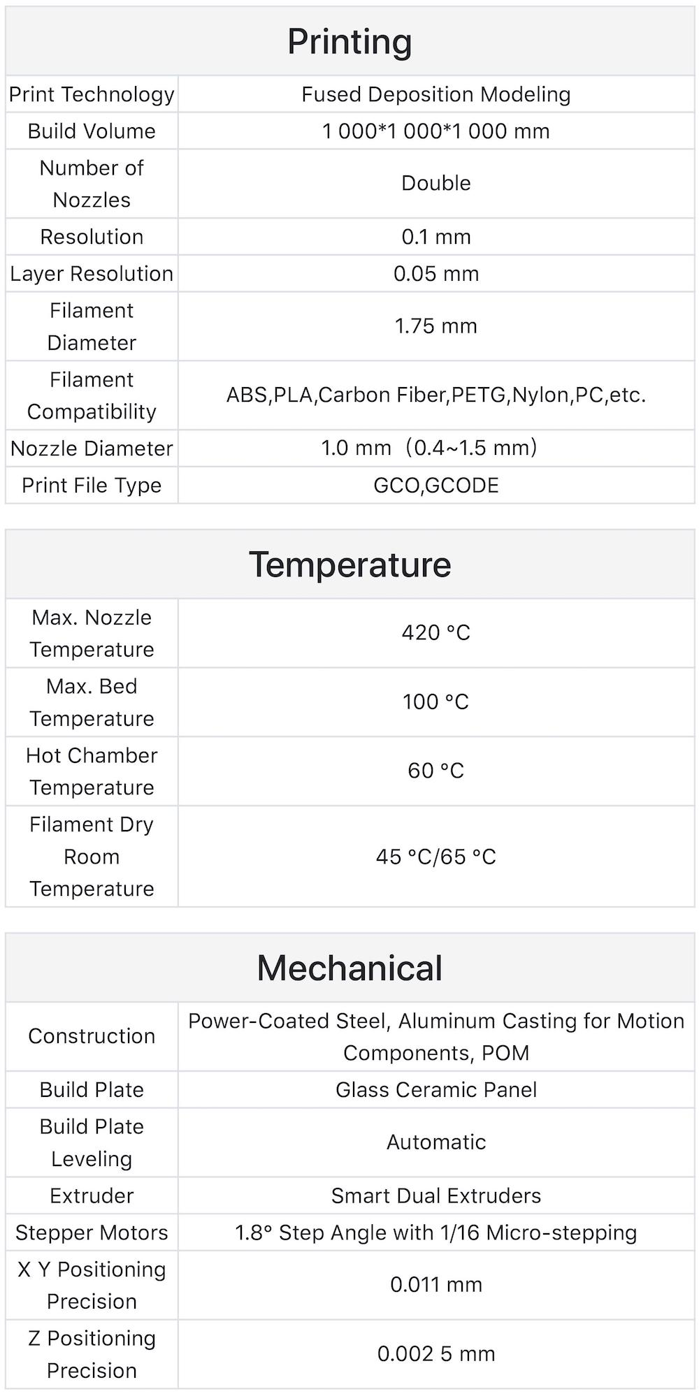 CreatBot F1000 3D Printer Technical Specs