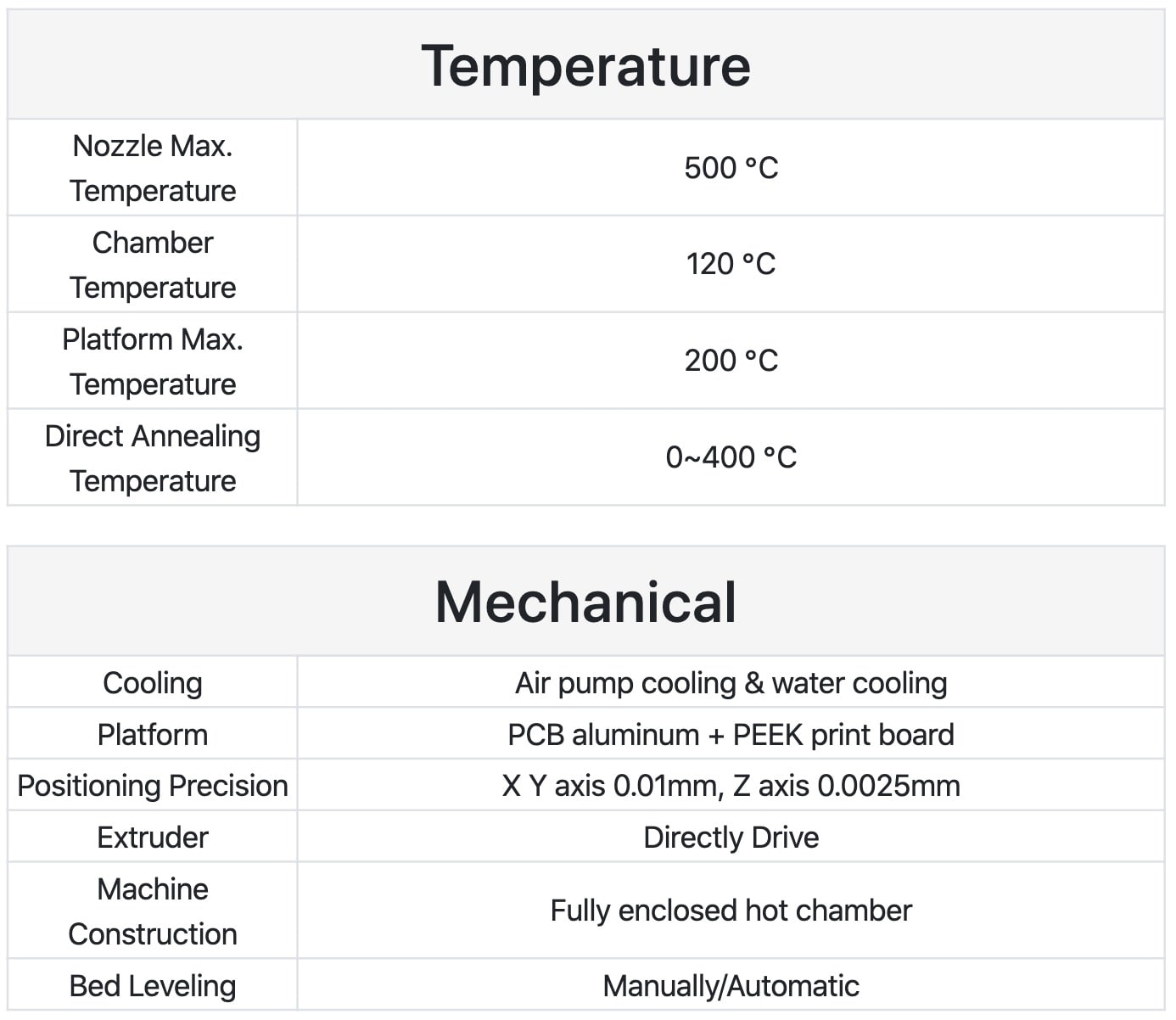 CreatBot PEEK-300 Ultra High-Temperature PEEK ULTEM 3D Printer Specifications Description 16