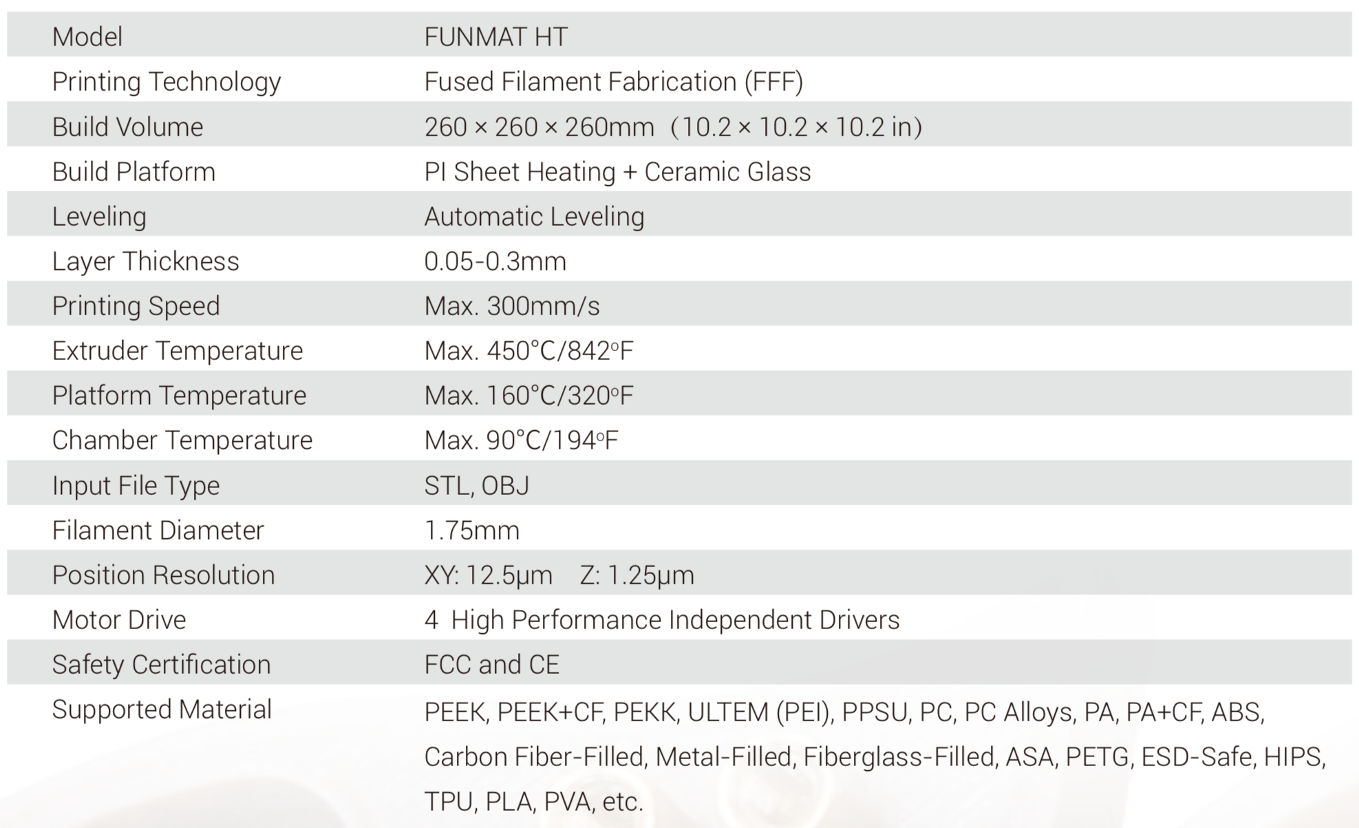 Intamsys Funmat HT 3D Printer Specifications