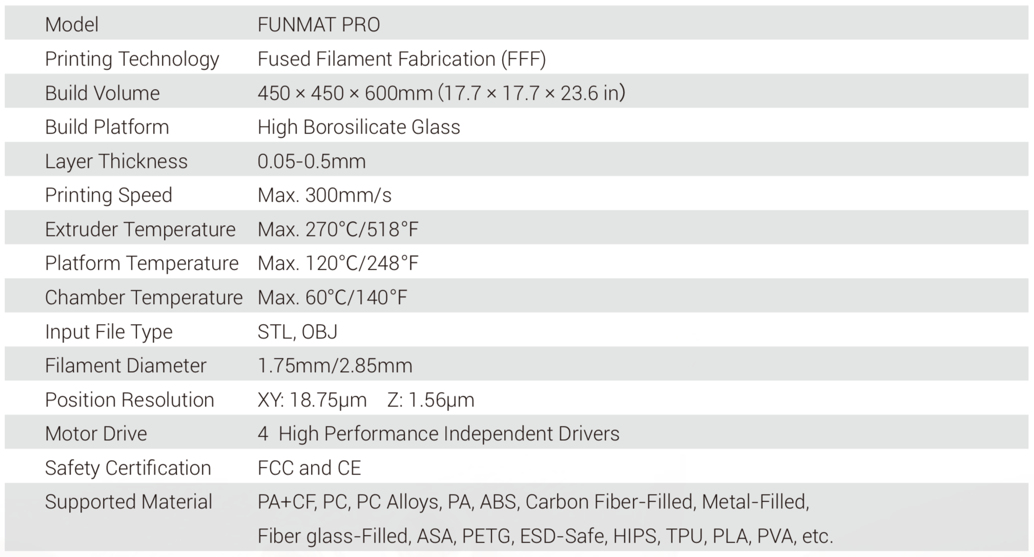 Intamsys Funmat PRO 3D Printer Specifications