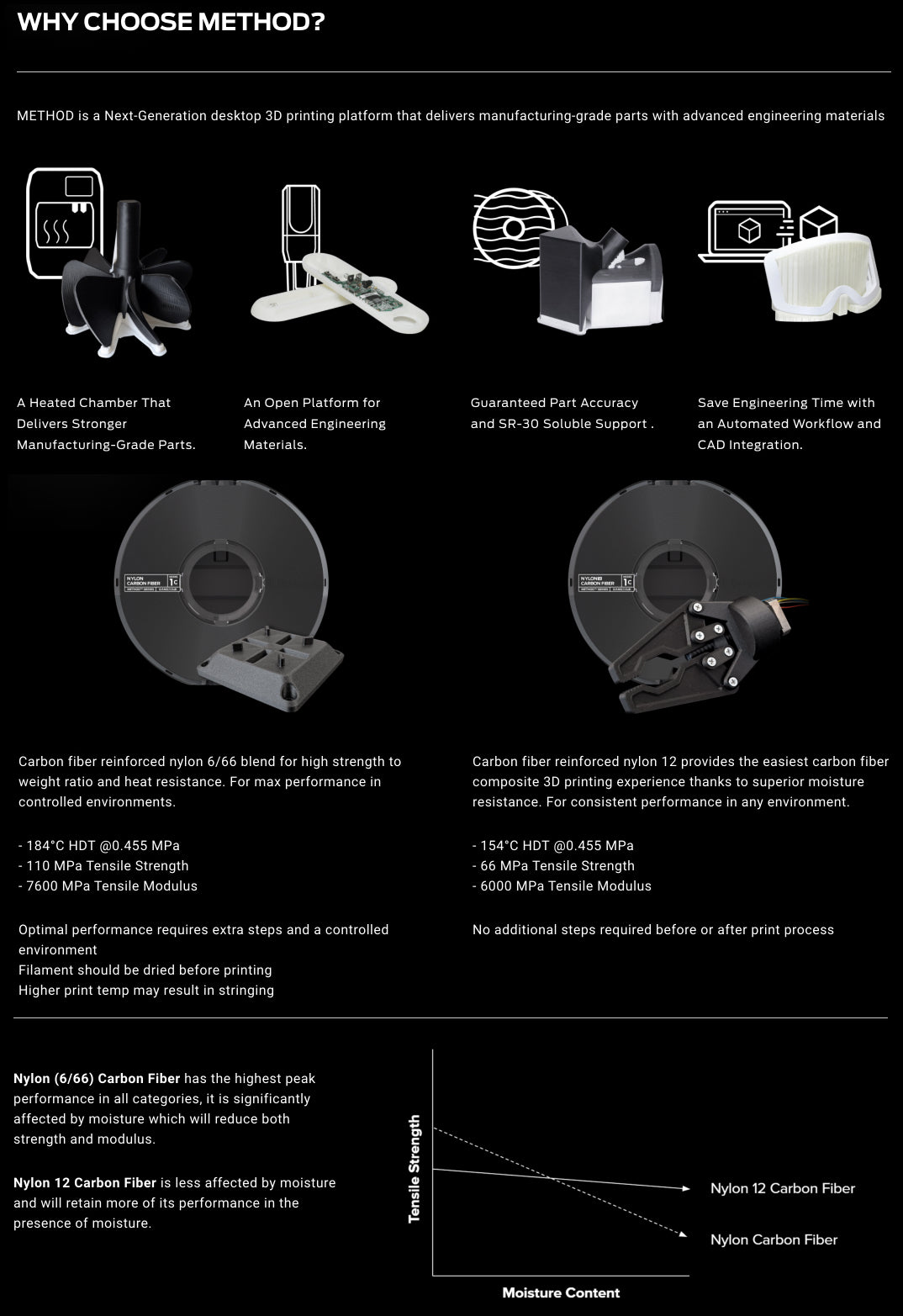 MakerBot-METHOD-3D-Printer-Carbon-Fiber-Edition-Description