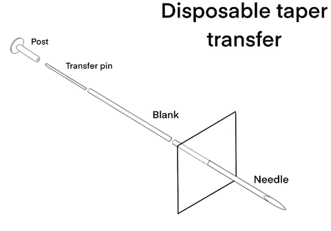 Disposable Taper Transfer
