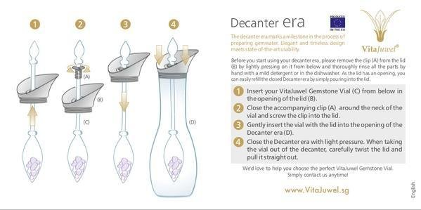 Decanter Era