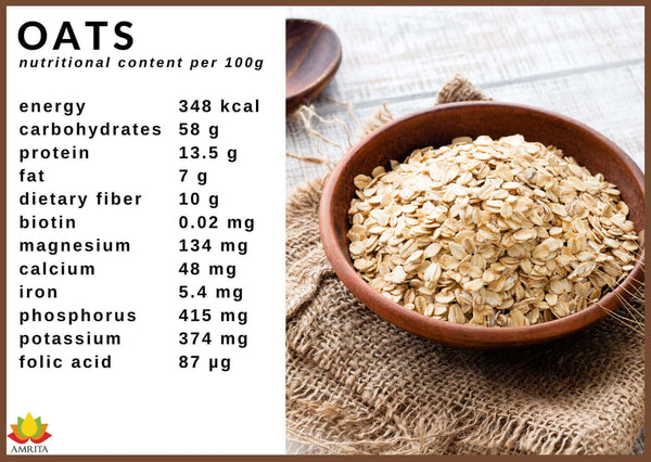 oats nutritional facts