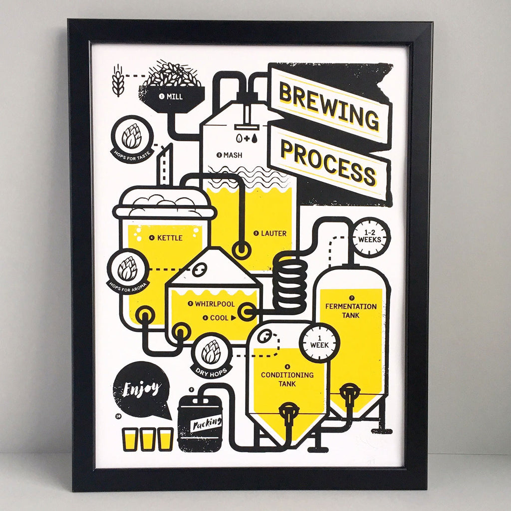 Brewing Process A3 Screen Print