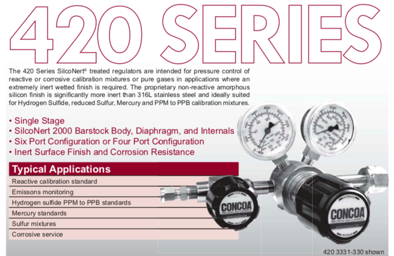 420 Series Concoa Regulator