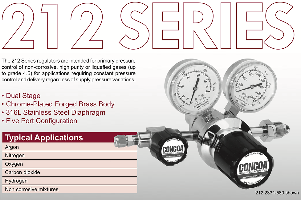 212 Series Concoa Regulator