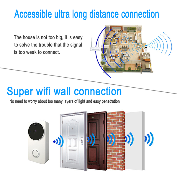 WiFi Video Doorbell Outdoor 1080HD Camera (Tuya Smart Life App)