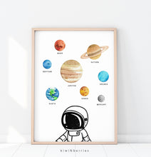 Load image into Gallery viewer, Astronaut + Planets