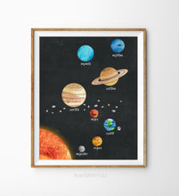 Load image into Gallery viewer, Solar System