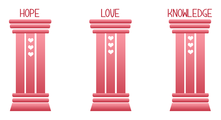Largest Heart Three Pillars
