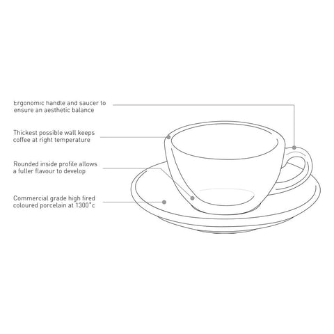 TAZA Y PLATO PARA CAFÉ CAPPUCCINO LOVERAMICS EGG 200ML ROJO (RED)