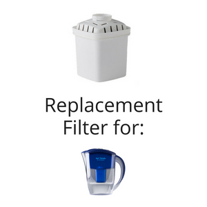 Aquaspace Ion Carafe Alkaline Mineral Replacement Water Filter