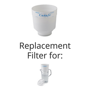 Aquaspace Carafe Fluoride and Alkaline Replacement Filter