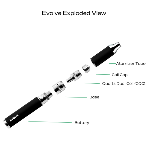 Evolve Concentrate Pen Kit