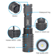 Trustfire TR-Z9 Zoomable Flashlight (600 Lumens)