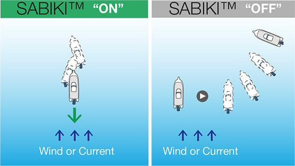SABIKI™ mode lets the autopilot take control while you are drifting astern
