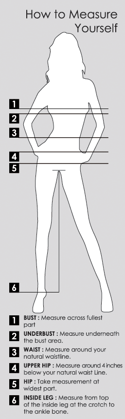 Women how to measure yourself bust waist hips