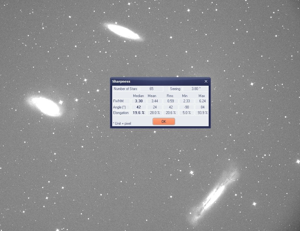 How to measure sharpness in your images | Hyperion Astronomy