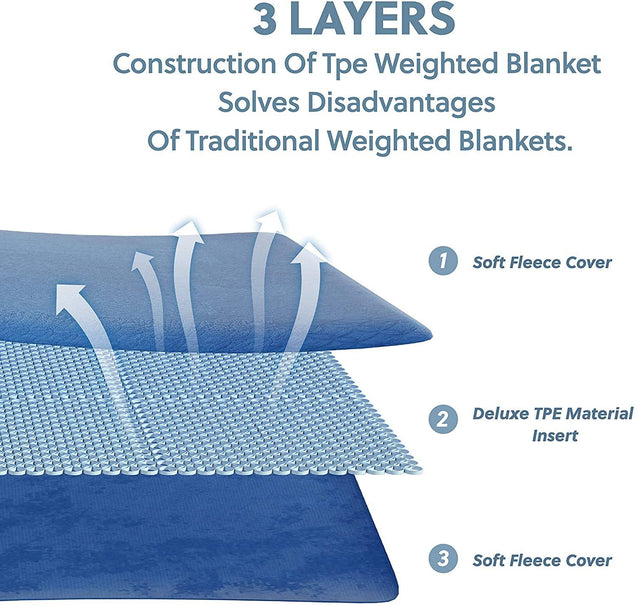 TPE Weighted Blanket - No Glass Beads Heavy Blanket with Breathable TPE Insert