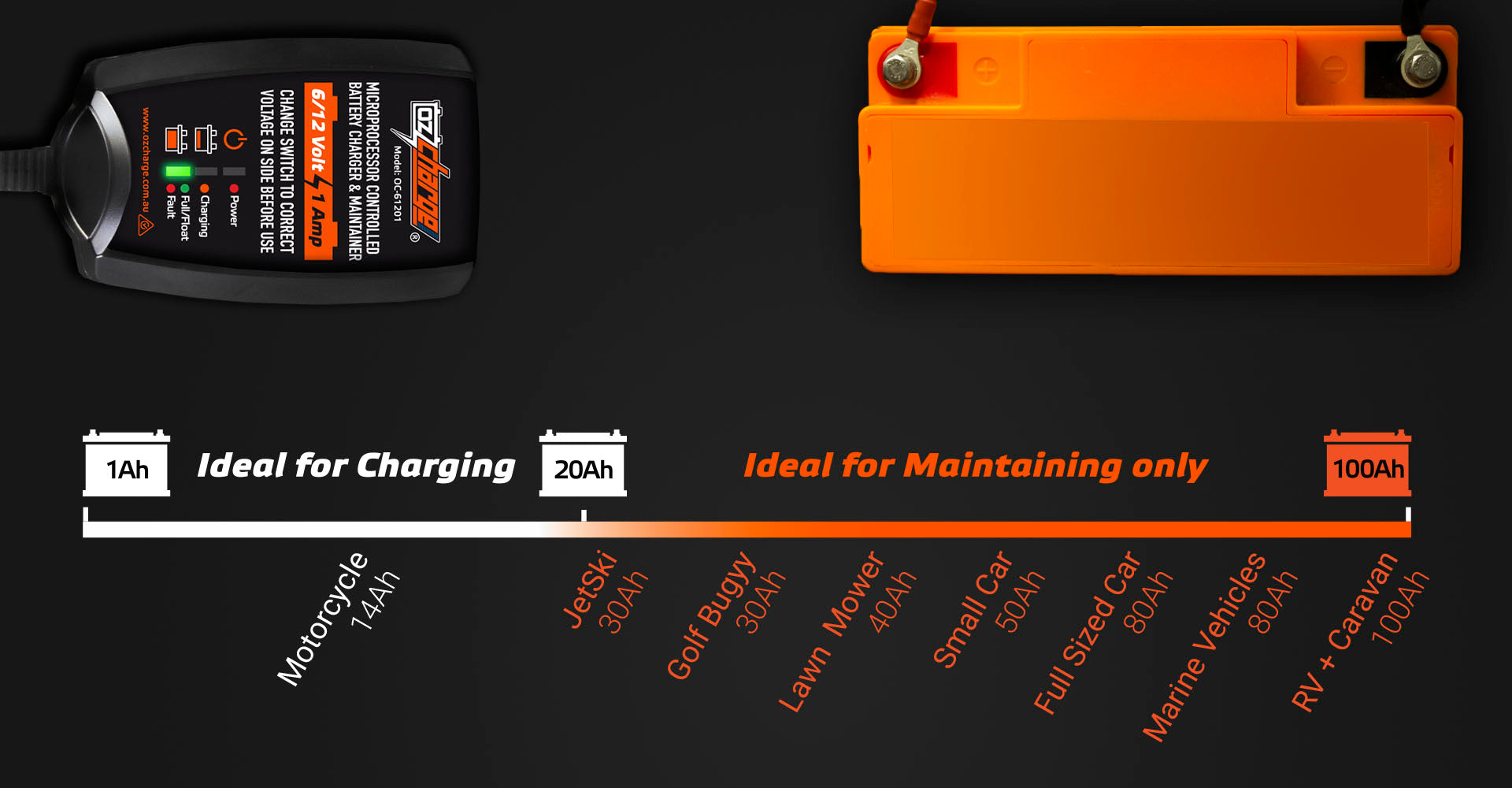 Selecting the correct battery charger OC-61201 6V 6 Volt 12Volt 12V Battery Charger Motorbike
