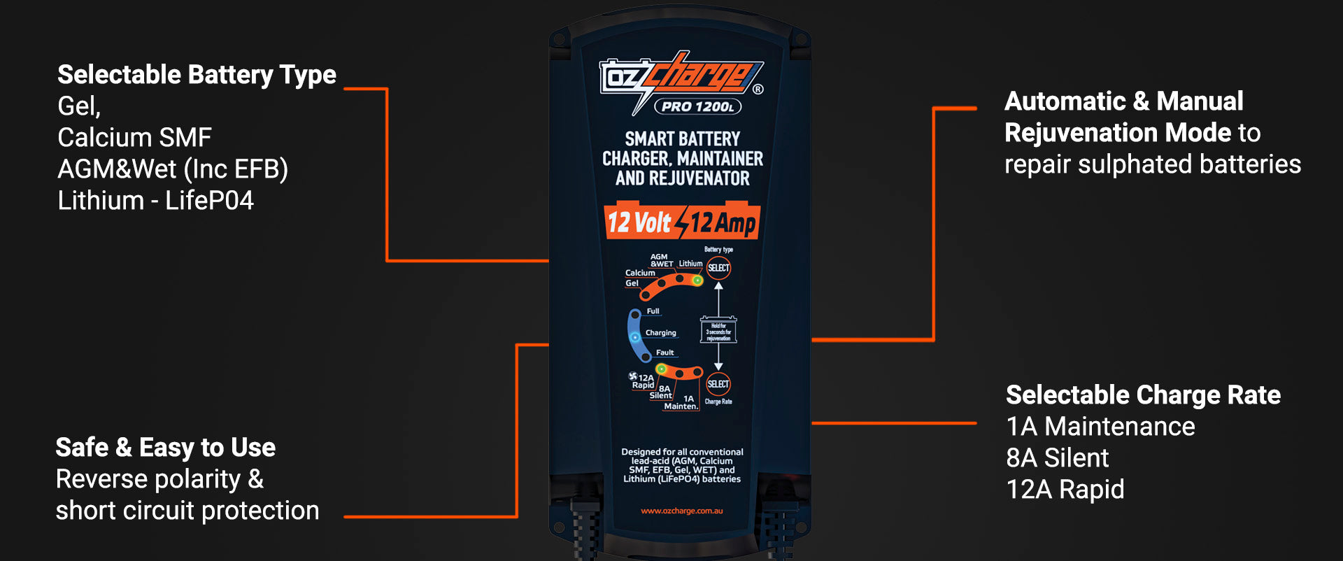 OzCharge Pro1200L Lithium 12A Battery Charger and maintainer
