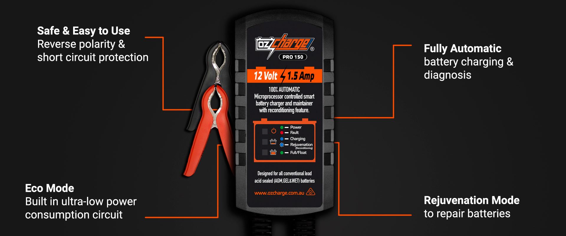 OzCharge Pro150 1.5A Battery Charger and maintainer