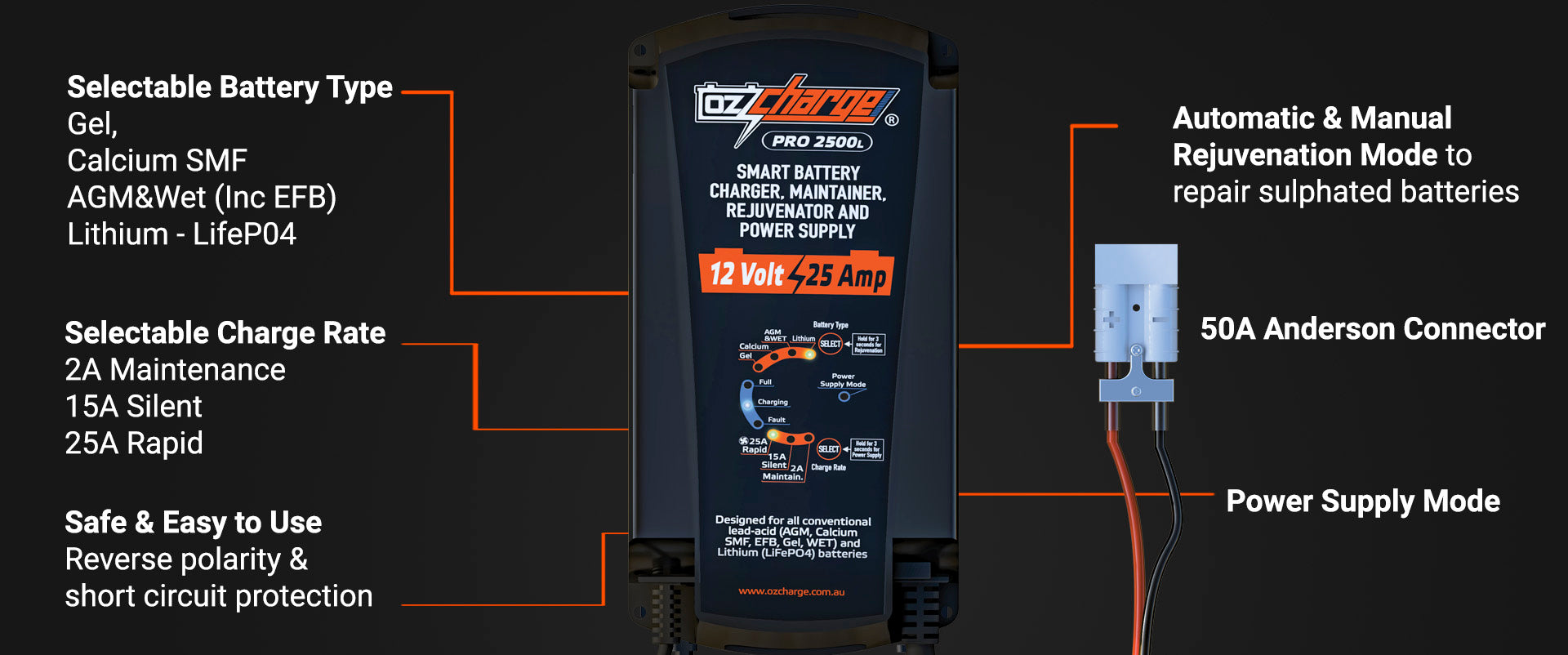 OzCharge Pro2500L Lithium 25A Battery Charger and maintainer