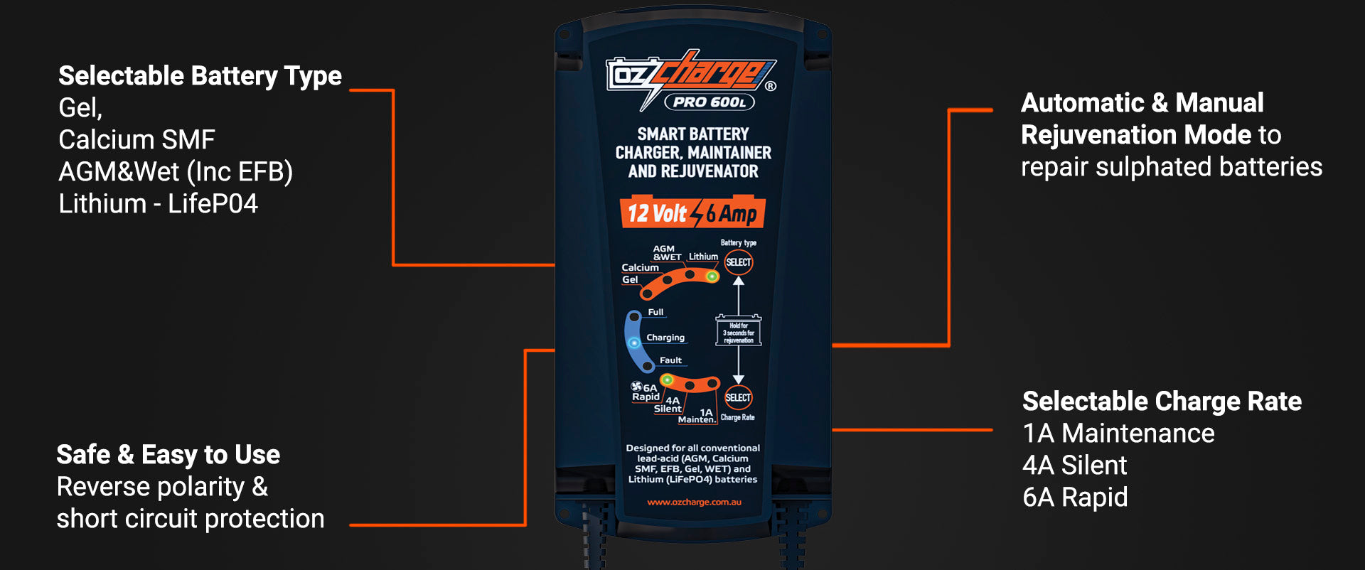 OzCharge Pro600L Lithium 6AA Battery Charger and maintainer