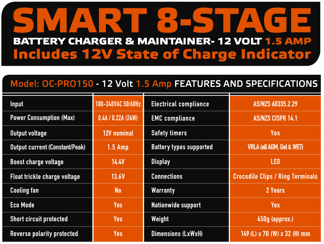 OzCharge Pro150 12V 1.5A Smart Battery Charger Maintainer Trickle