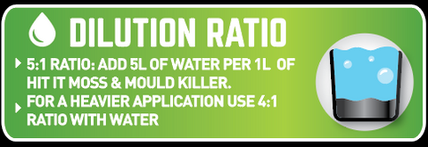 Moss and Mould Killer Concentrate Dilution Ratio
