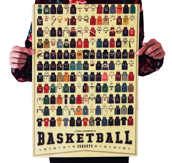 NBA Basketball Jersey Vintage Kraft Paper Classic Classic Movie Poster Map Home Decor Wall Decal Art  Retro Prints Post It