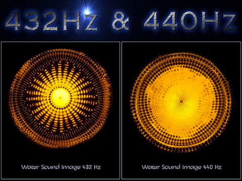 432 Hz is natural compared to 440 Hz