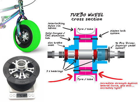 Pro Turbo Wheel - Wildcat Mini BMX