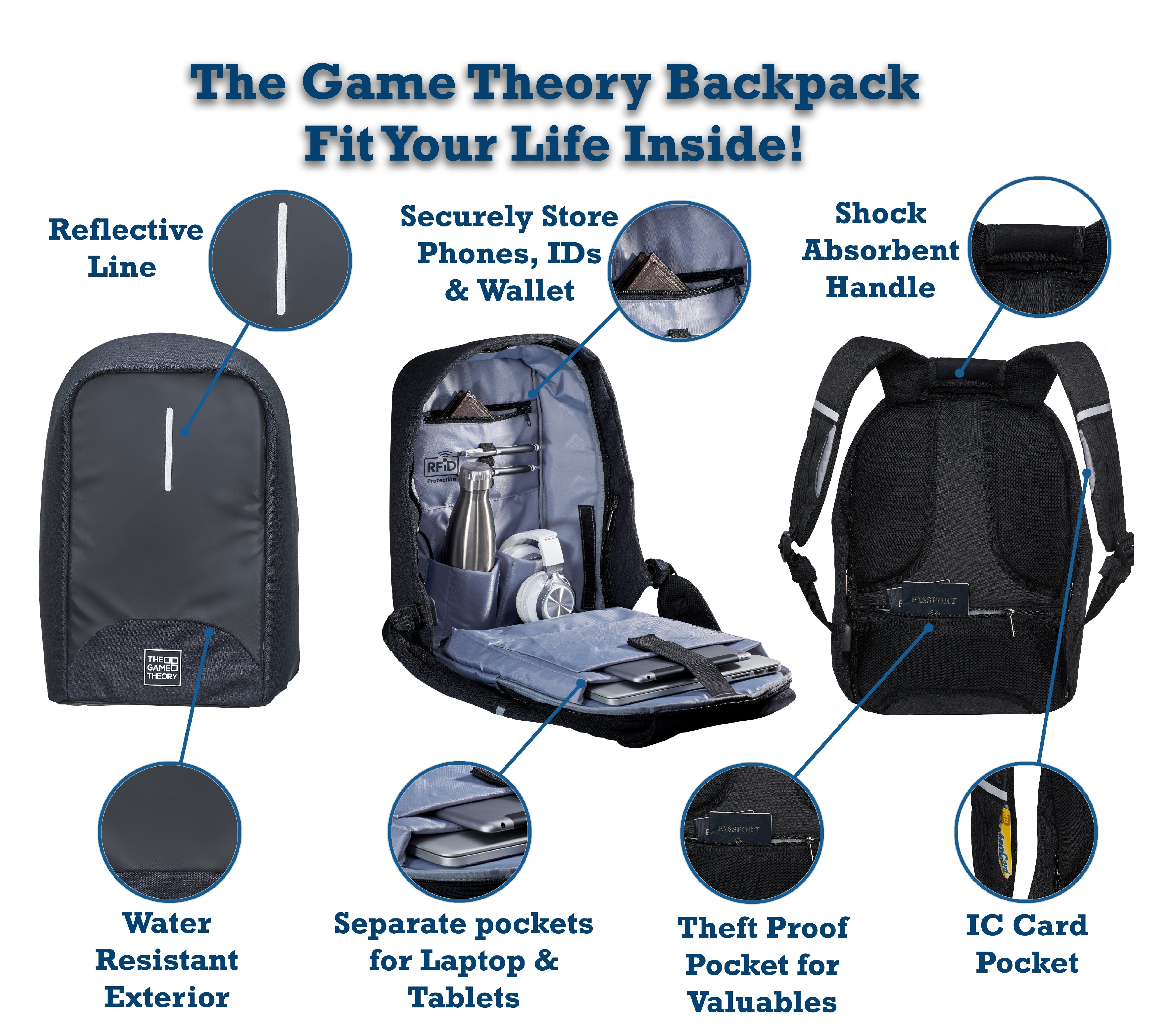 Secure gamging console bookbag. The Game Theory book bag diagram