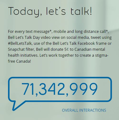 What The Heck Is #BellLetsTalk Day??