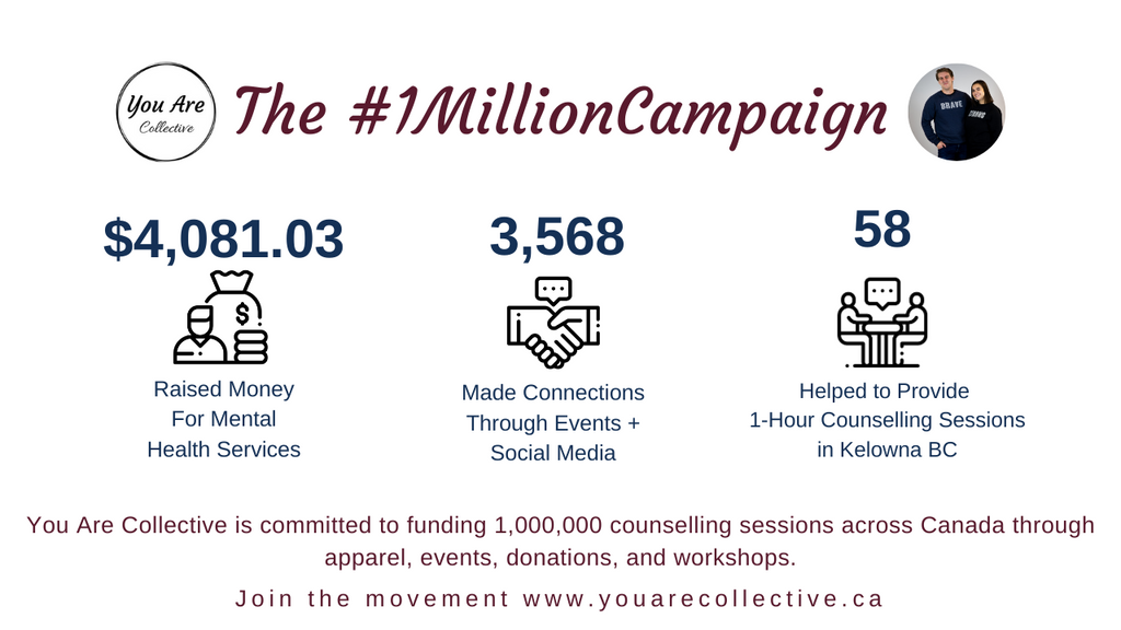 YAC's Second Quarter of The #1MillionCampaign