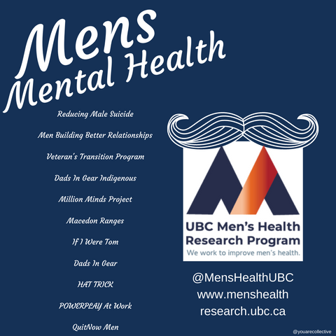 mens mental health research in the university of british columbia learning more about mens health and creating support and resources for mental health.