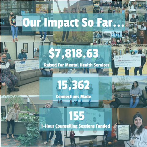 You Are Collective's #1MillionCampaign to fund 1,000,000 counselling sessions across canada for mental health awareness, mental health support, and mental health services