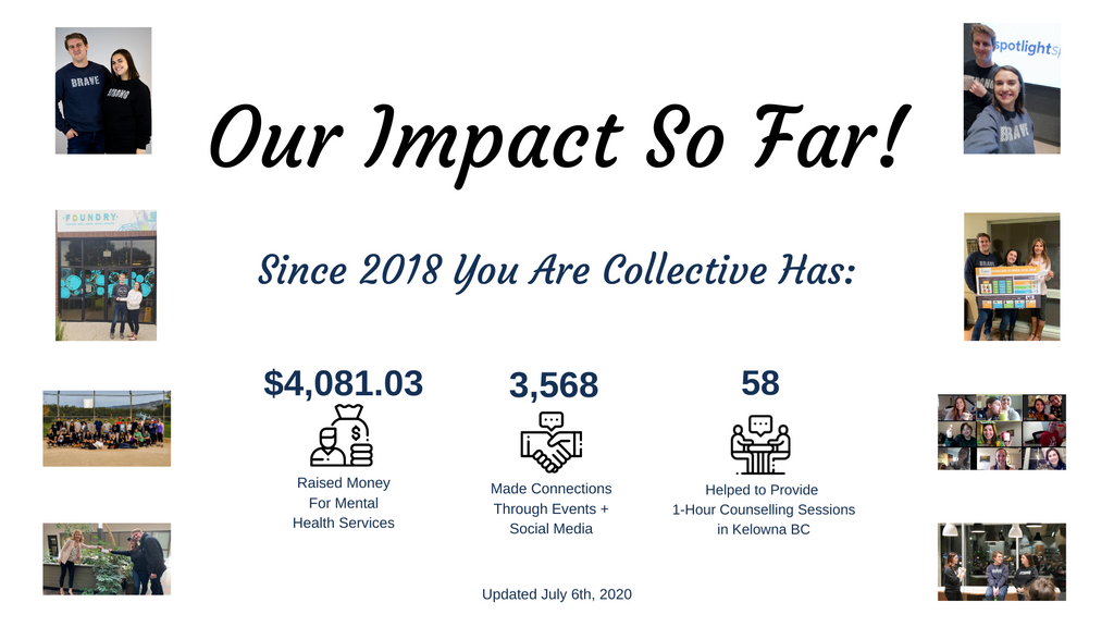 you are collective impact so far in mental health