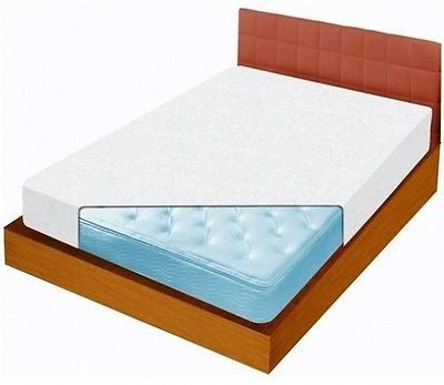 Bed Bug Slip Cover Set for King Size Mattress - tool