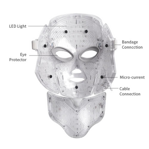 Photon Mask Therapy