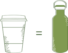 Replace disposable plastic cups for an insulated reusable bottle