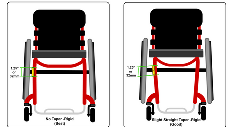 firefly wheelchair attachment guide